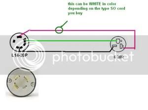 How do I wire a 620R receptacle to a L1420P plug?  AR15COM