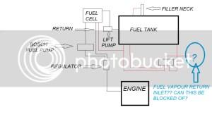 LS1 FUEL DIAGRAM ISSUES  Engine  GMHTorana