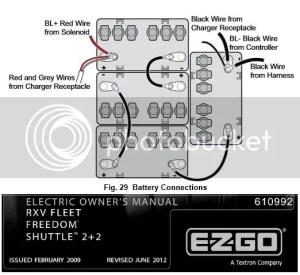 Ezgo Turn Signal Wiring Diagram Site Www Buggiesgonewild