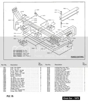 Electric Club Car wiring diagrams  Page 2