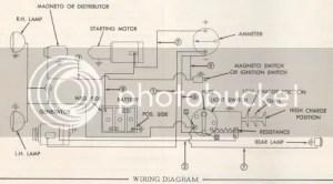 Allis C wiring diagram  Yesterday's Tractors (91237)