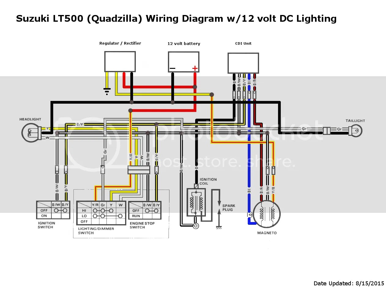 Quadzilla LED/HID Lighting With 12 VDC