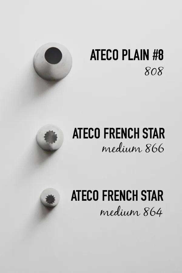 ATECO TIPS