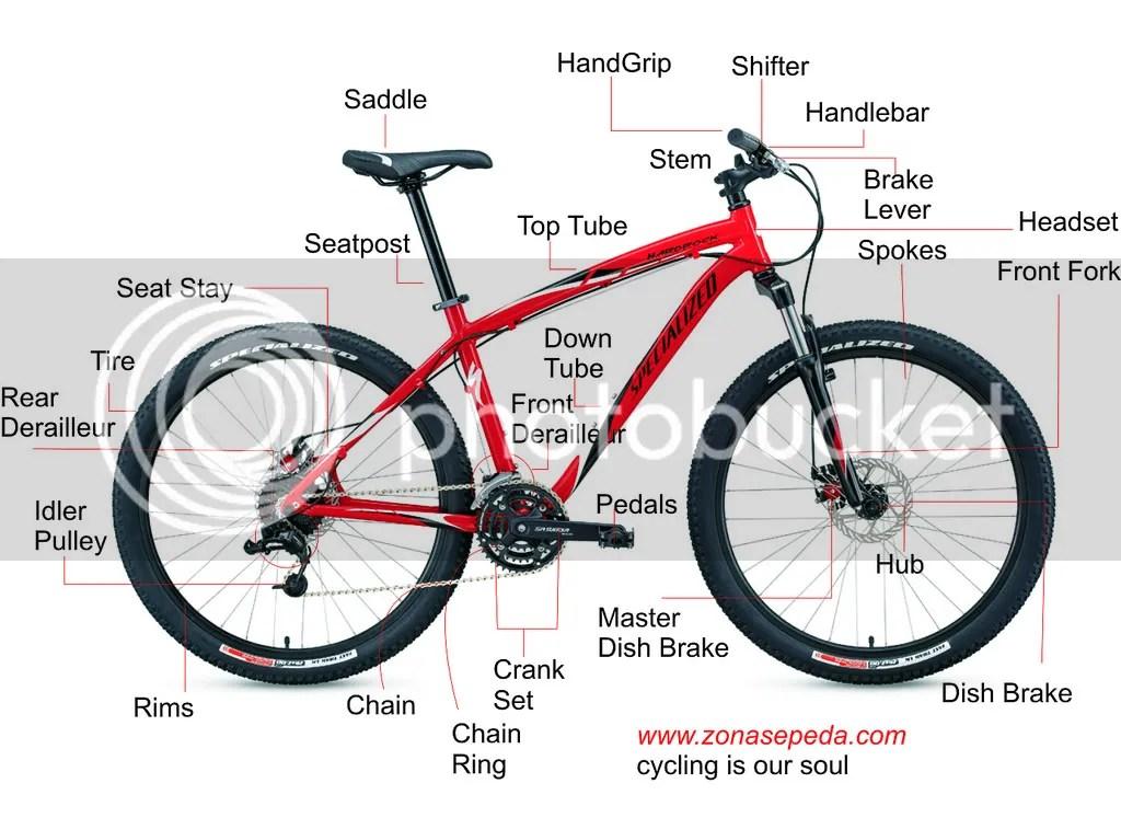 Kerangka sepeda