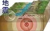 Újabb földrengés