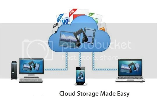 cloud storage companies
