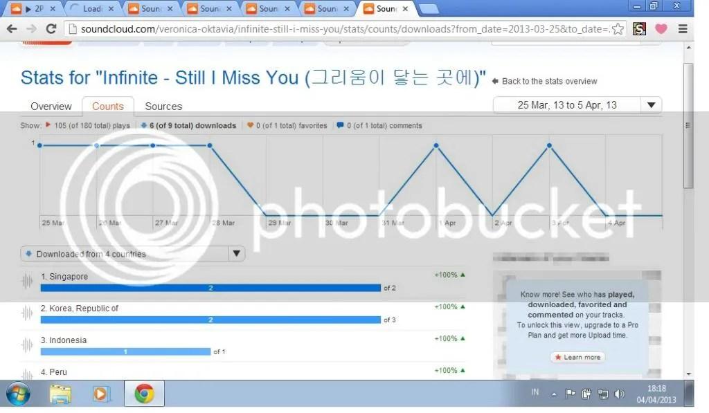 Soundcloud Downloader 320kbps
