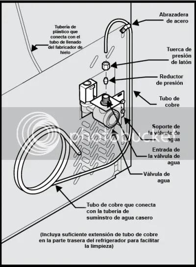 """Manual de instrucciones: sección 3 """"Conectar el"""