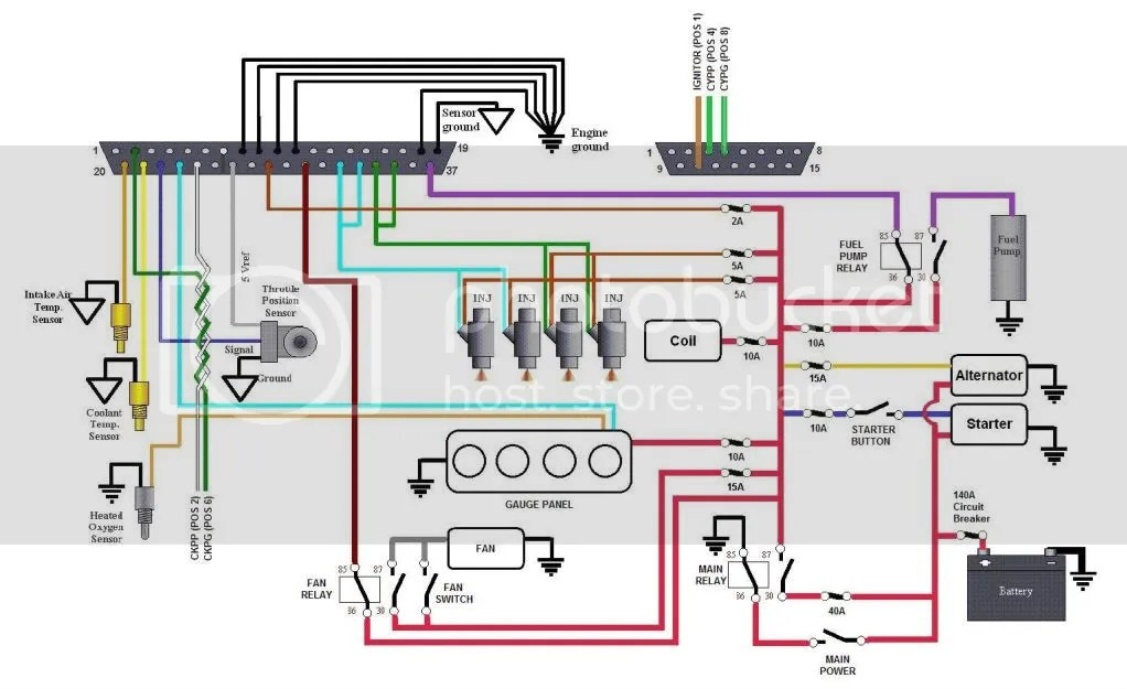 how to make full color wiring diagrams?| Grassroots
