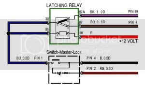 Rover 25 Wiring Diagram Remote Boot Release Mgrover