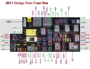 Dodge Ram 2500 Fuse Diagram | Wiring Library