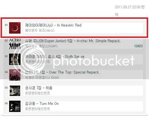 Hanteo Chart | JYJ3 | Page 6