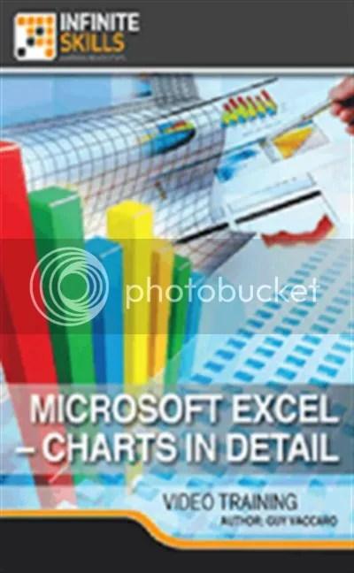 Infiniteskills - Microsoft Excel - Charts In Detail Training Video + Working Files