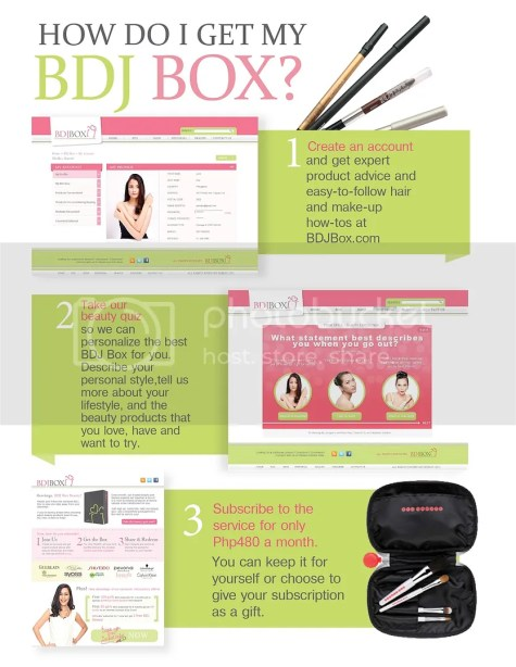 How to Get a BDJ Box