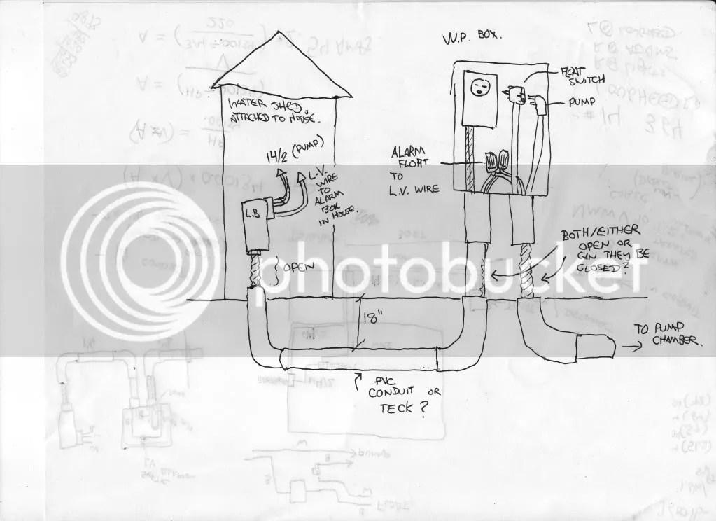 diagram sewage pump wiring diagram diagram schematic circuit Transfer Pump Wiring diagram sewage pump wiring diagram diagram schematic circuit downloadpdf hottubhirehartlepool