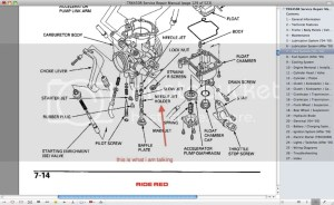 question about carb (450r)  Honda ATV Forum