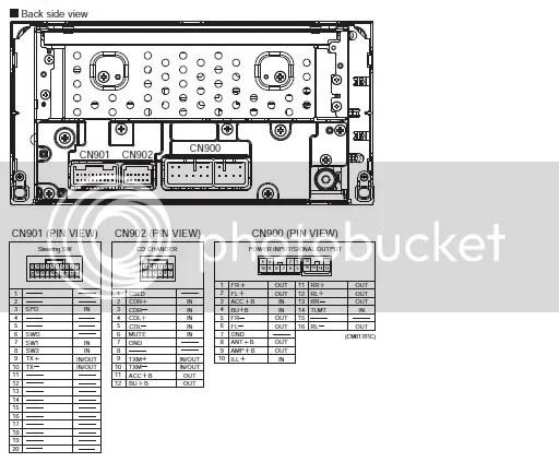 2005 Equinox Radio Wiring Diagram. Diagram. Auto Wiring