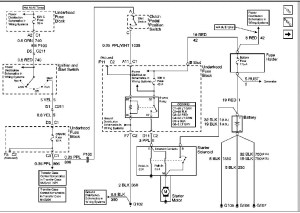99 22 s10 engine wiring diagrams  S10 Forum