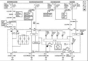 99 22 s10 engine wiring diagrams  S10 Forum