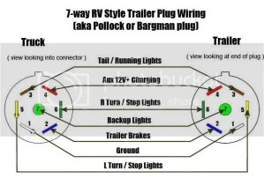 Trailer Light Issues  TundraTalk  Toyota Tundra