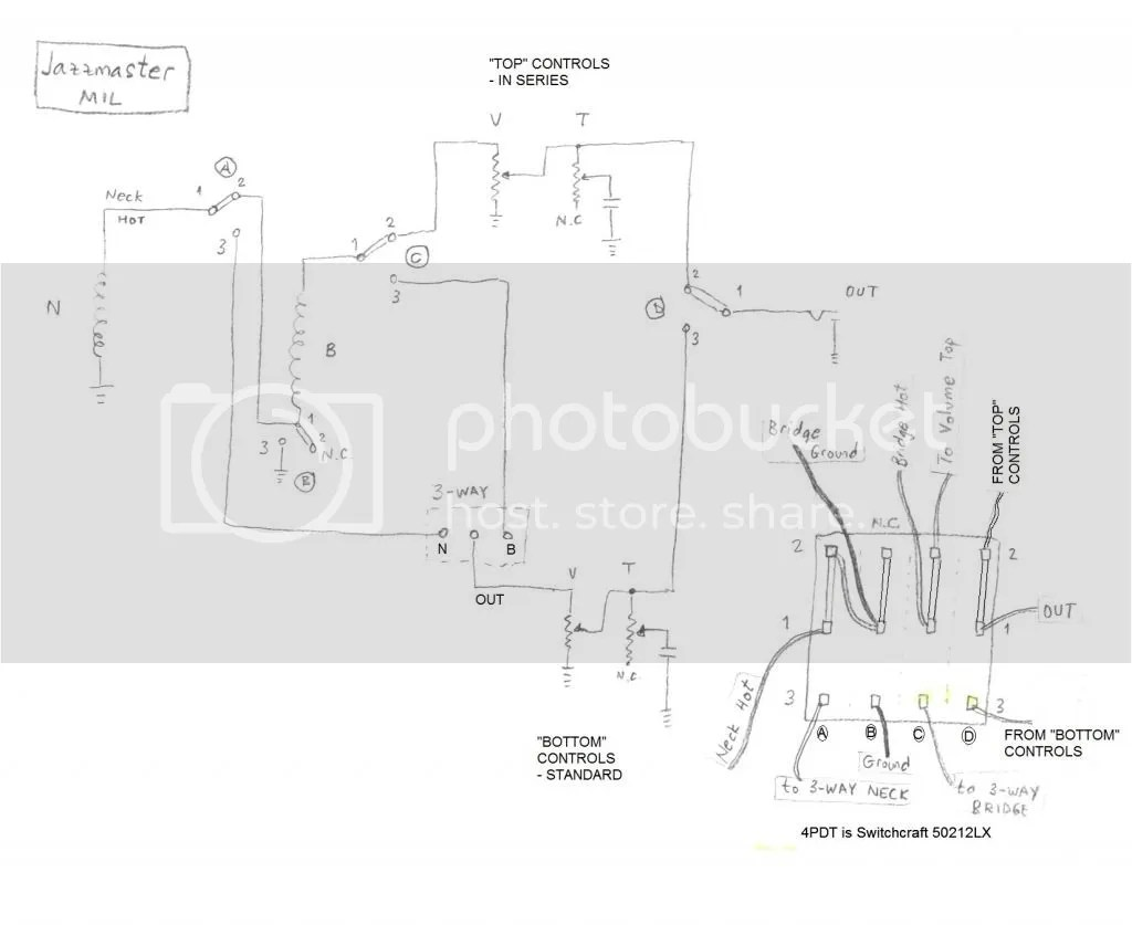 jazzmaster in series wiring with independent volume and