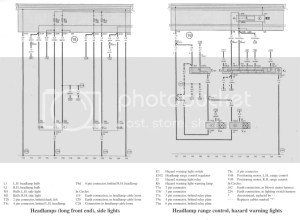 Wiring diagram  VW T4 Forum  VW T5 Forum