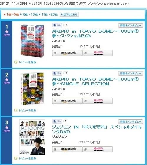 Oricon chart dvd ranking