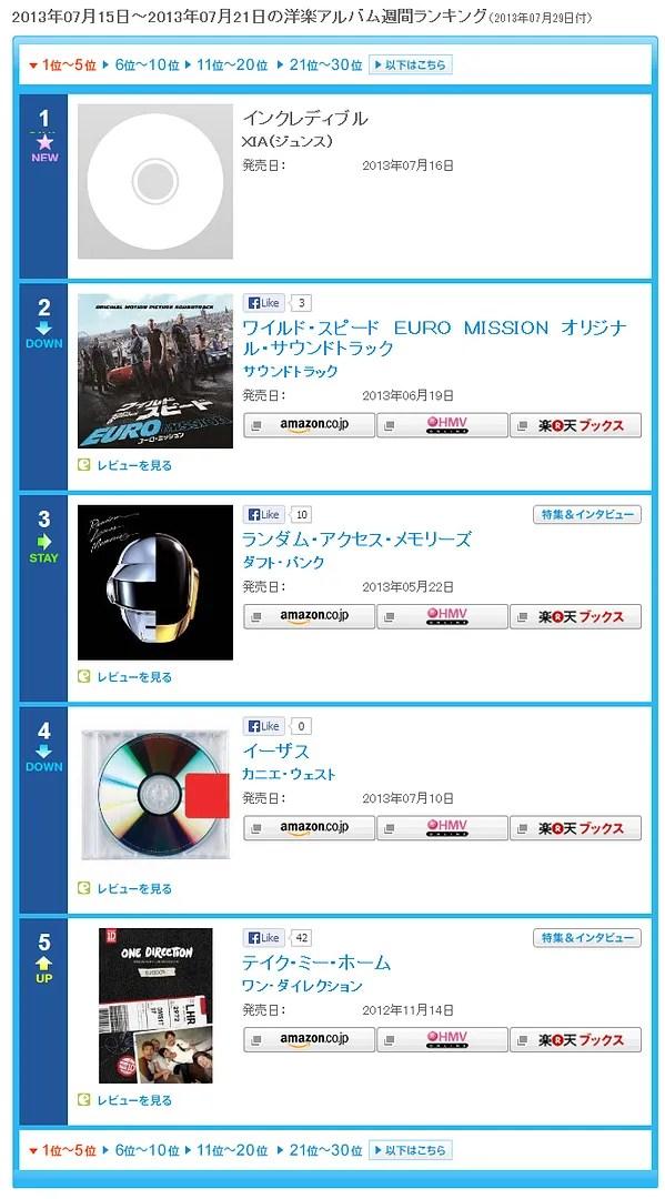 "RANKING] 130724 XIA(Junsu)'s ""Incredible"" ranks 1st in Oricon Weekly"