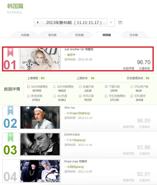 photo 131111_17YinyuetaiWeeklyChart.png