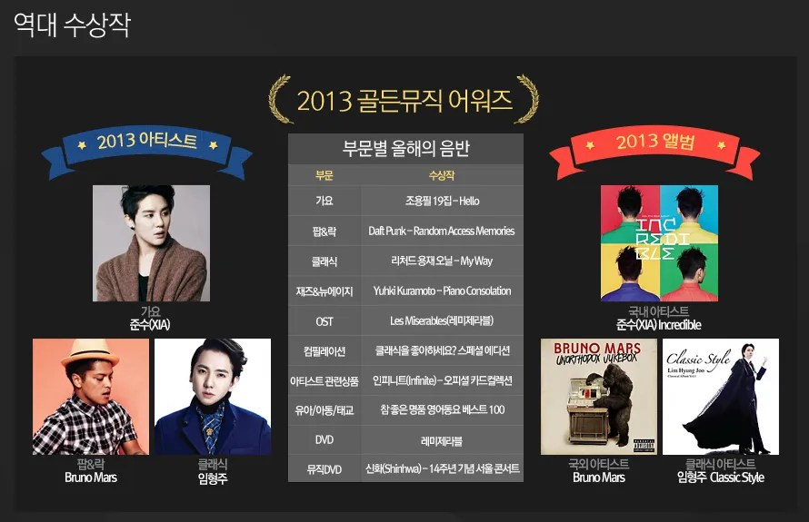 photo GoldenMusicAward2013winners.png