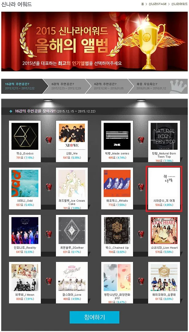 photo 2015-synnara-best-album-of-year.png