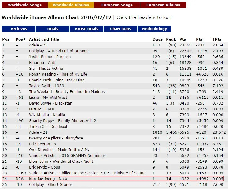 photo itunes_worldwide_noxalbum_kjj.png
