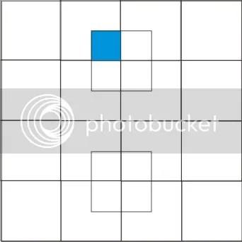 Berapa jumlah kotak persegi empat ??