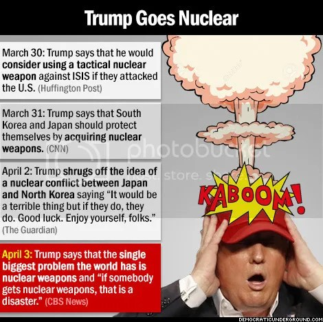 Image result for obama trump nuclear policy