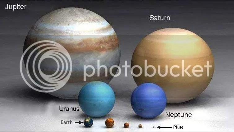 Planets size, tamaño de los planetas