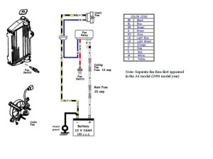 Klr 250 1986 Wiring Diagram | Wiring Diagram