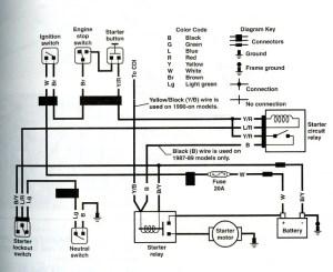 Kawasaki KLR 650 Forum  disaster wiring