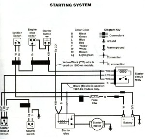 gen 1 electrical battery is fine  Page 2  Kawasaki KLR
