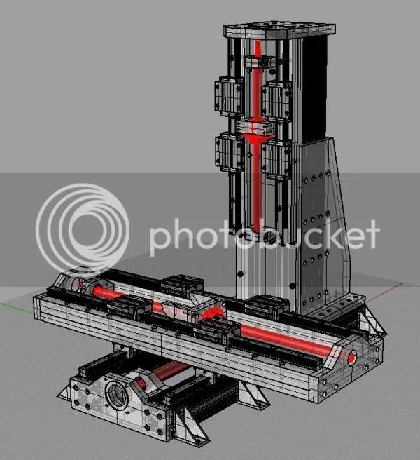 Cnc Vertical Mill Build Log Pics