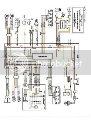 Big Stuff 3 Wiring Diagram Airbag Operation Diagram Wiring