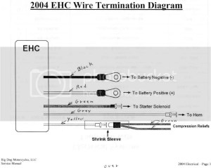 wires on ehc module | Big Dog Motorcycles Forum