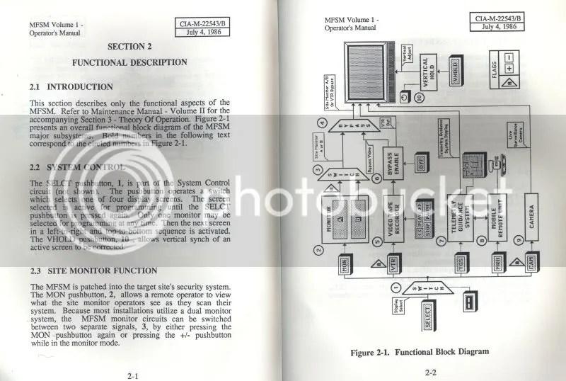 Hacker 2 manual excerpt 2