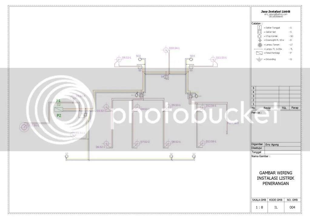 Wiring diagram instalasi listrik gedung wire center persiapan pemasangan jaringan instalasi listrik jasa instalasi listrik rh jasainstalasilistrik wordpress com cara pemasangan instalasi listrik cara cheapraybanclubmaster Choice Image
