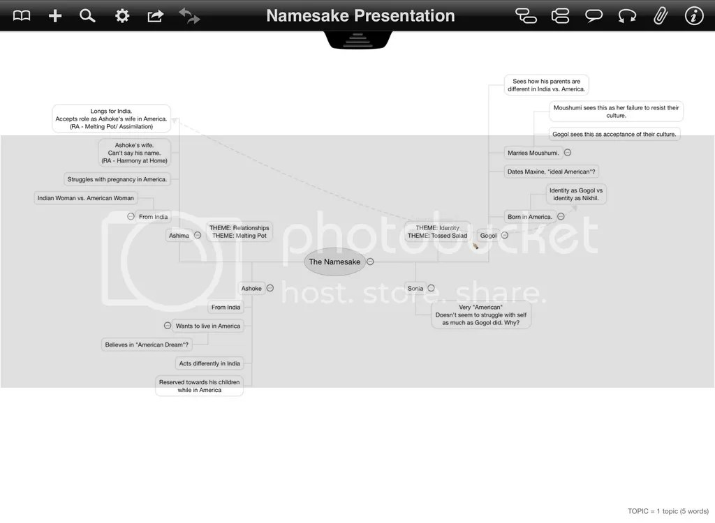 photo Mind Map example_zps34fgealh.jpg