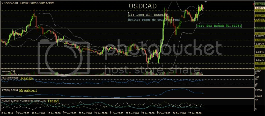 photo 6-27-16_USDCAD_zpsfqo633an.png