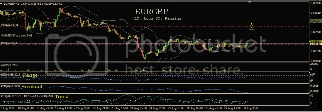 photo EURGBP 8-30-16_zpsouisekct.png