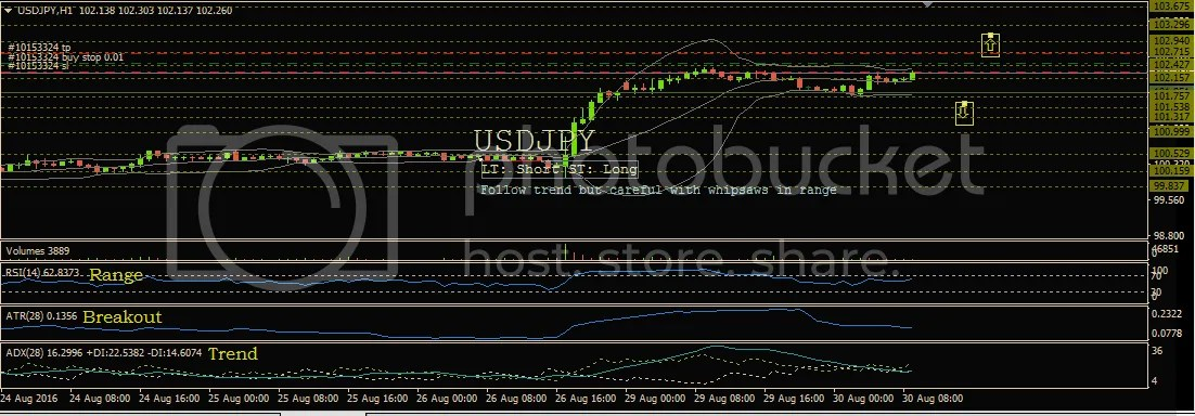 photo USDJPY 8-30-16_zpsyld2y8wy.png
