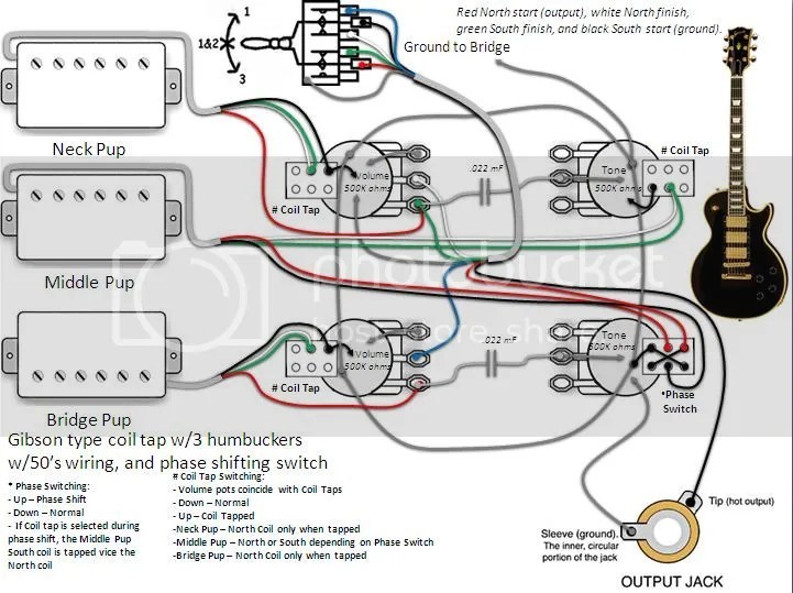 Guitar wiring diagrams 3 pickups wiring diagram ibanez sz320 3 pickup les paul wiring diagram wiring diagram asfbconference2016 Gallery