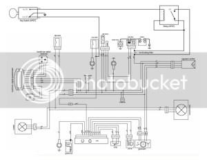 Key switch to disable electrics & starting  Husaberg Forum