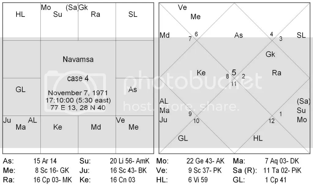 Clues From Ramayana & Timing Of Widowhood | Official Blog of